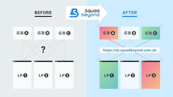 Squad beyond概念図:Before After