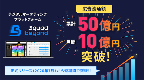 広告流通額累計50億円・月間10億円突破 正式リリース(2020年7月)から短期間で突破!!